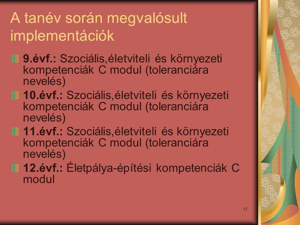 13 A tanév során megvalósult implementációk 9.évf.: Szociális,életviteli és környezeti kompetenciák C modul (toleranciára nevelés) 10.évf.: Szociális,életviteli és környezeti kompetenciák C modul (toleranciára nevelés) 11.évf.: Szociális,életviteli és környezeti kompetenciák C modul (toleranciára nevelés) 12.évf.: Életpálya-építési kompetenciák C modul
