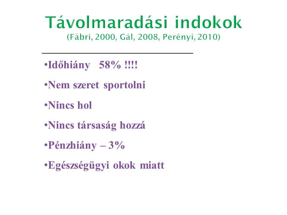 (Fábri, 2002; Bauer és Szabó, 2005; Gáldi, 2002; Nyerges és Laki, 2004; Gál, 2008; Perényi, 2005, 2008a ; Keresztes és mtsai, 2003; Pluhár és mtsai, 2003) 2/3 1/3 >