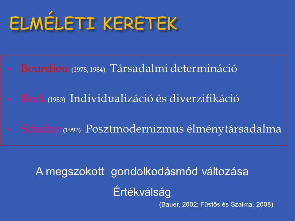  Bourdieu (1978, 1984) Társadalmi determináció  Beck (1983) Individualizáció és diverzifikáció  Schulze (1992) Posztmodernizmus élménytársadalma A