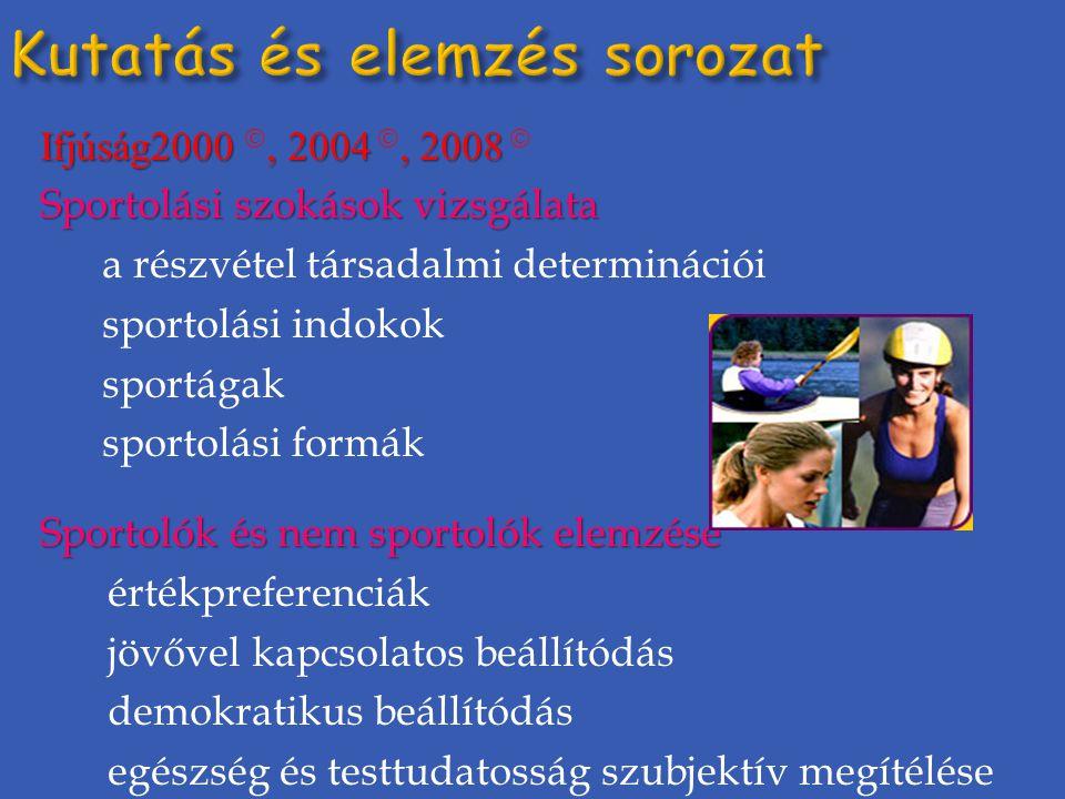 Ifjúság2000, 2004, 2008 Ifjúság2000 , 2004 , 2008  Sportolási szokások vizsgálata a részvétel társadalmi determinációi sportolási indokok sportágak