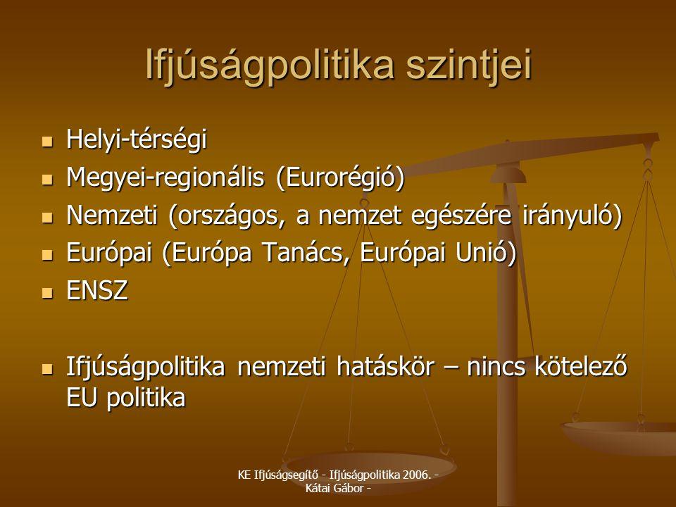 KE Ifjúságsegítő - Ifjúságpolitika 2006. - Kátai Gábor - Ifjúságpolitika szintjei  Helyi-térségi  Megyei-regionális (Eurorégió)  Nemzeti (országos,