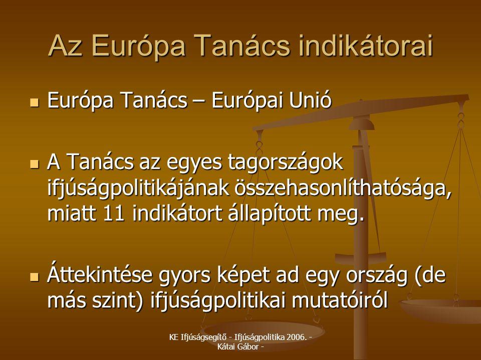 KE Ifjúságsegítő - Ifjúságpolitika 2006. - Kátai Gábor - Az Európa Tanács indikátorai  Európa Tanács – Európai Unió  A Tanács az egyes tagországok i
