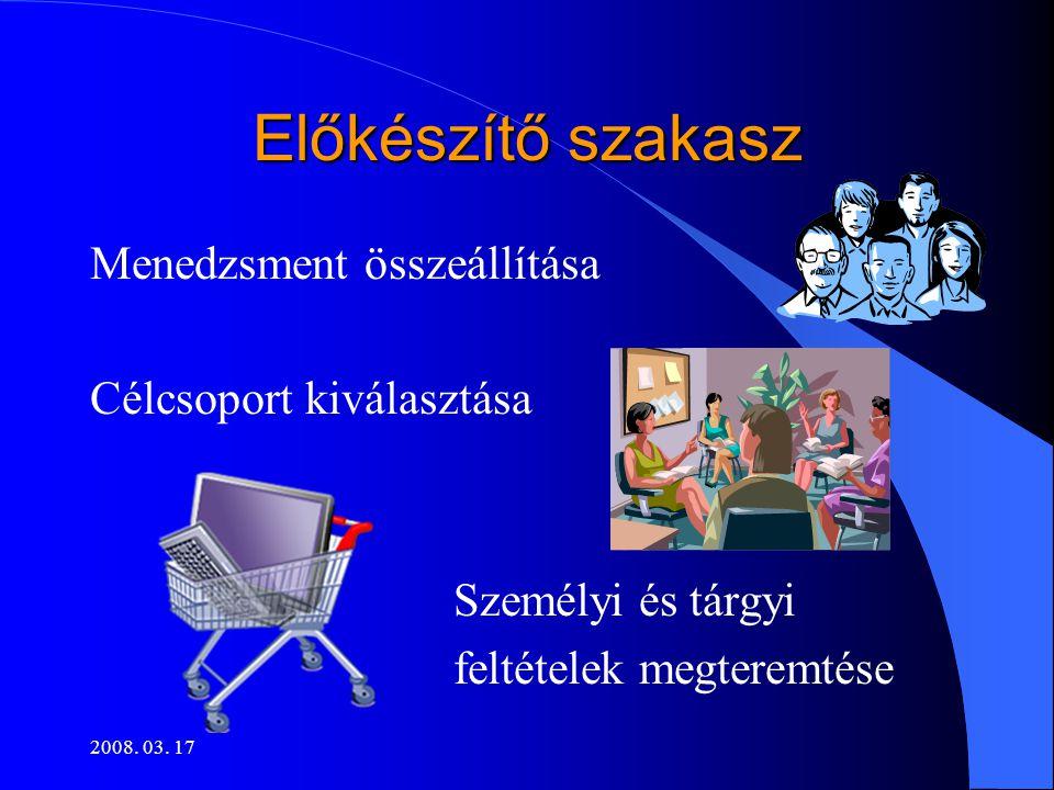 2008. 03. 17 Előkészítő szakasz Menedzsment összeállítása Célcsoport kiválasztása Személyi és tárgyi feltételek megteremtése