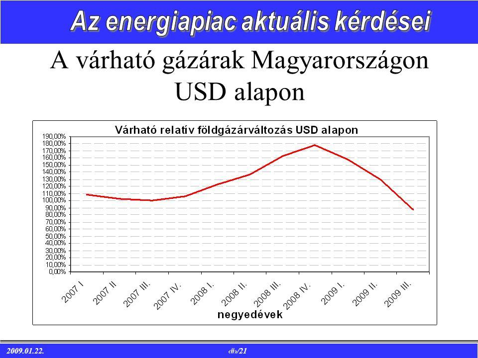 2009.01.22. 8/21 A várható gázárak Magyarországon USD alapon