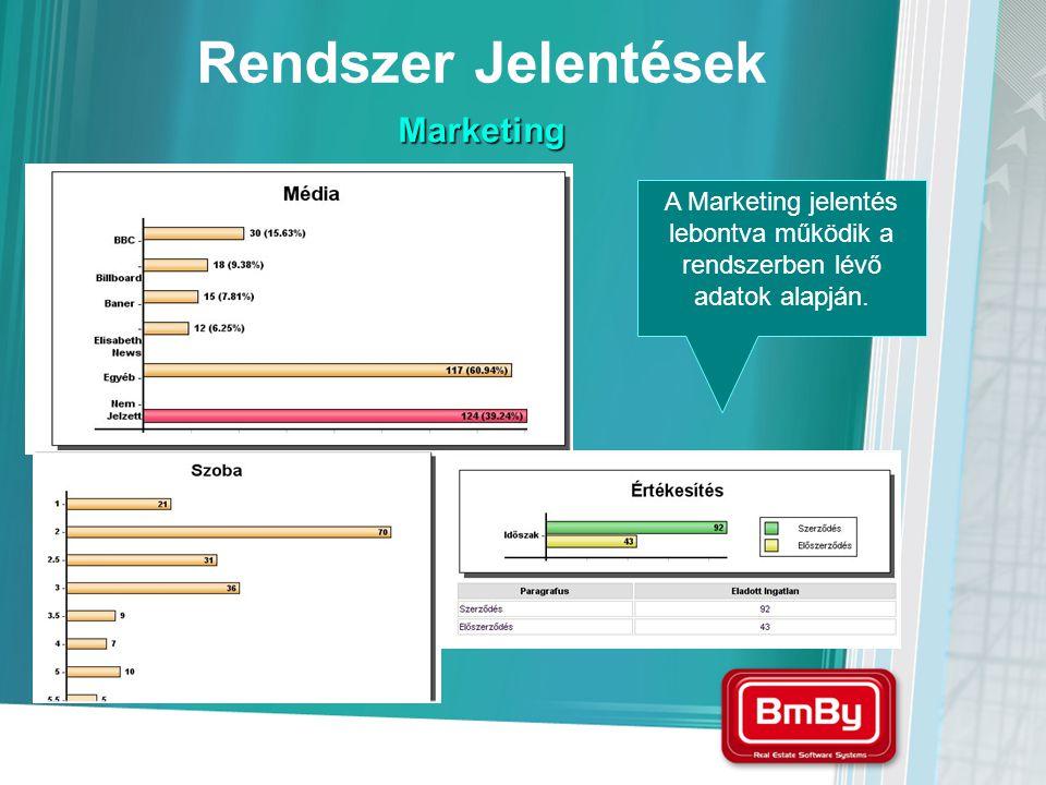 A Marketing jelentés lebontva működik a rendszerben lévő adatok alapján. Rendszer Jelentések Marketing