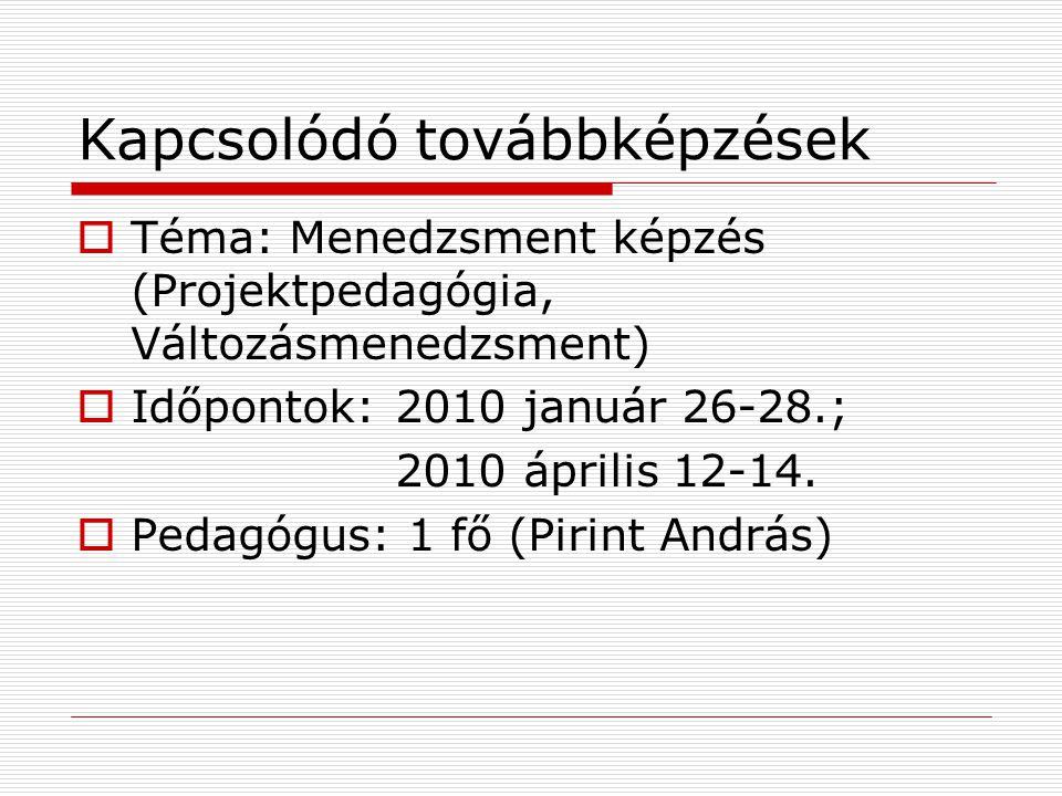 Kapcsolódó továbbképzések  Téma: Menedzsment képzés (Projektpedagógia, Változásmenedzsment)  Időpontok: 2010 január 26-28.; 2010 április 12-14.  Pe