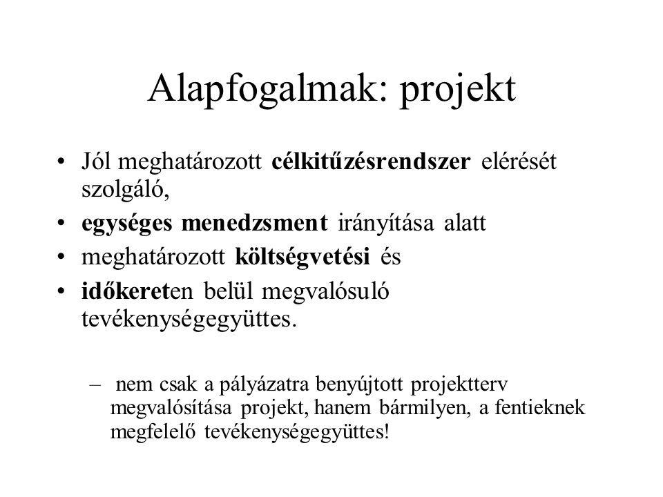 Alapfogalmak: projekt •Jól meghatározott célkitűzésrendszer elérését szolgáló, •egységes menedzsment irányítása alatt •meghatározott költségvetési és