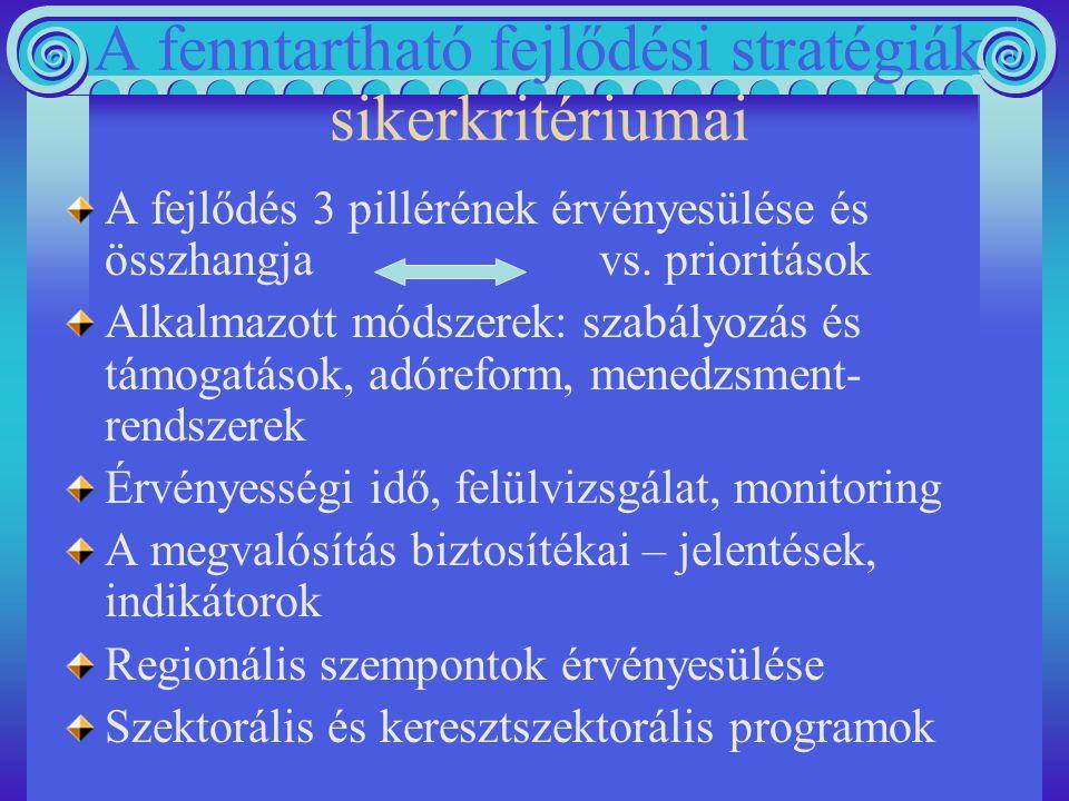 A fenntartható fejlődési stratégiák sikerkritériumai A fejlődés 3 pillérének érvényesülése és összhangja vs.