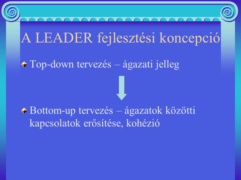 A LEADER fejlesztési koncepció Top-down tervezés – ágazati jelleg Bottom-up tervezés – ágazatok közötti kapcsolatok erősítése, kohézió