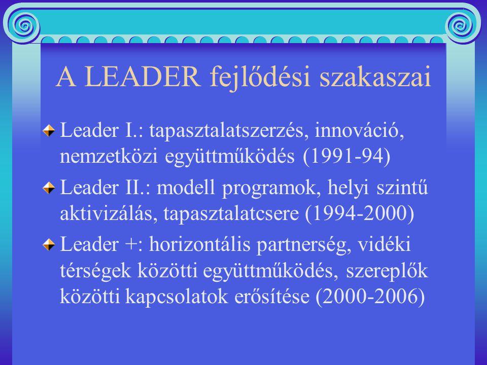 A LEADER fejlődési szakaszai Leader I.: tapasztalatszerzés, innováció, nemzetközi együttműködés (1991-94) Leader II.: modell programok, helyi szintű aktivizálás, tapasztalatcsere (1994-2000) Leader +: horizontális partnerség, vidéki térségek közötti együttműködés, szereplők közötti kapcsolatok erősítése (2000-2006)