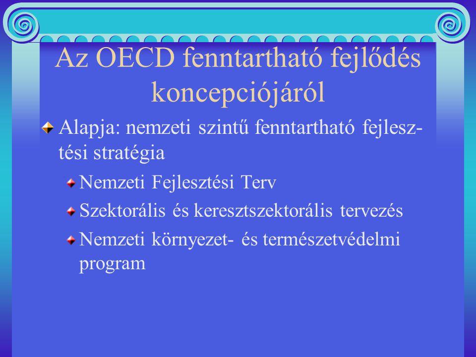 Az OECD fenntartható fejlődés koncepciójáról Alapja: nemzeti szintű fenntartható fejlesz- tési stratégia Nemzeti Fejlesztési Terv Szektorális és keresztszektorális tervezés Nemzeti környezet- és természetvédelmi program