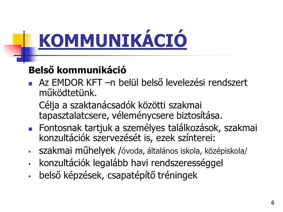 6 KOMMUNIKÁCIÓ Belső kommunikáció  Az EMDOR KFT –n belül belső levelezési rendszert működtetünk.