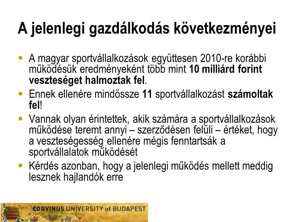 A jelenlegi gazdálkodás következményei  A magyar sportvállalkozások együttesen 2010-re korábbi működésük eredményeként több mint 10 milliárd forint v