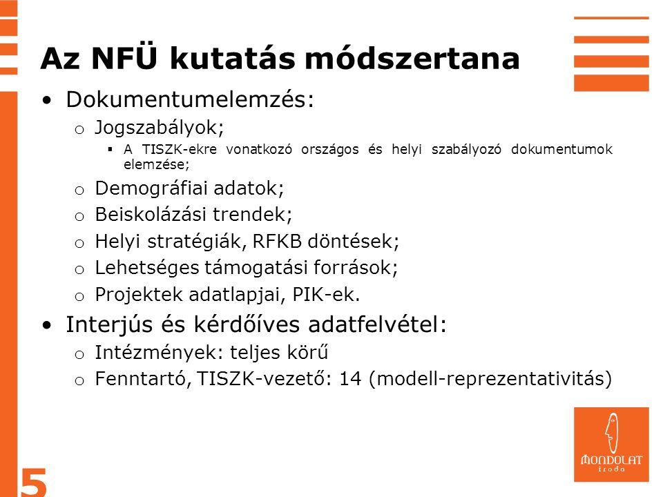 Az NFÜ kutatás módszertana •Dokumentumelemzés: o Jogszabályok;  A TISZK-ekre vonatkozó országos és helyi szabályozó dokumentumok elemzése; o Demográf