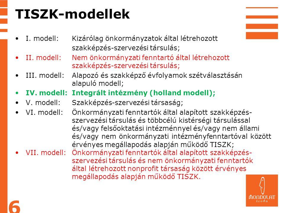 TISZK-modellek •I. modell:Kizárólag önkormányzatok által létrehozott szakképzés-szervezési társulás; •II. modell:Nem önkormányzati fenntartó által lét