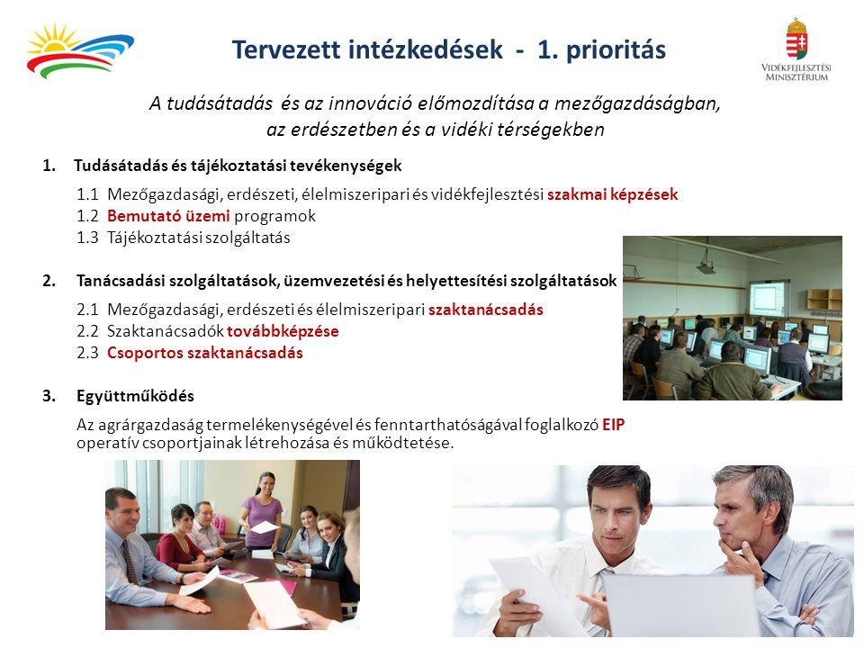 Tervezett intézkedések - 1. prioritás 1.Tudásátadás és tájékoztatási tevékenységek 1.1 Mezőgazdasági, erdészeti, élelmiszeripari és vidékfejlesztési s