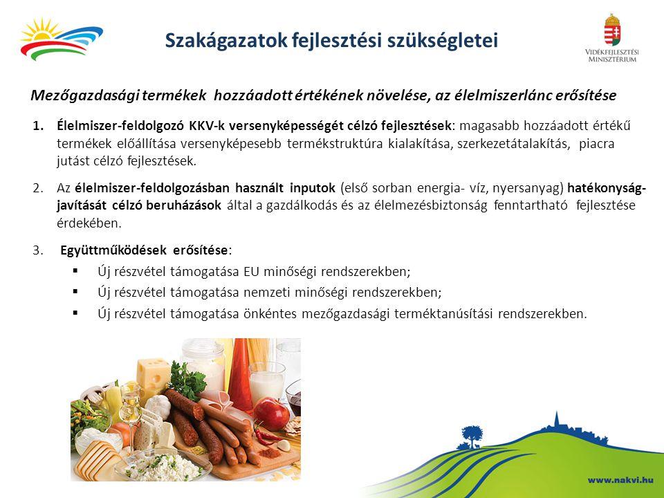 Mezőgazdasági termékek hozzáadott értékének növelése, az élelmiszerlánc erősítése 1.Élelmiszer-feldolgozó KKV-k versenyképességét célzó fejlesztések: