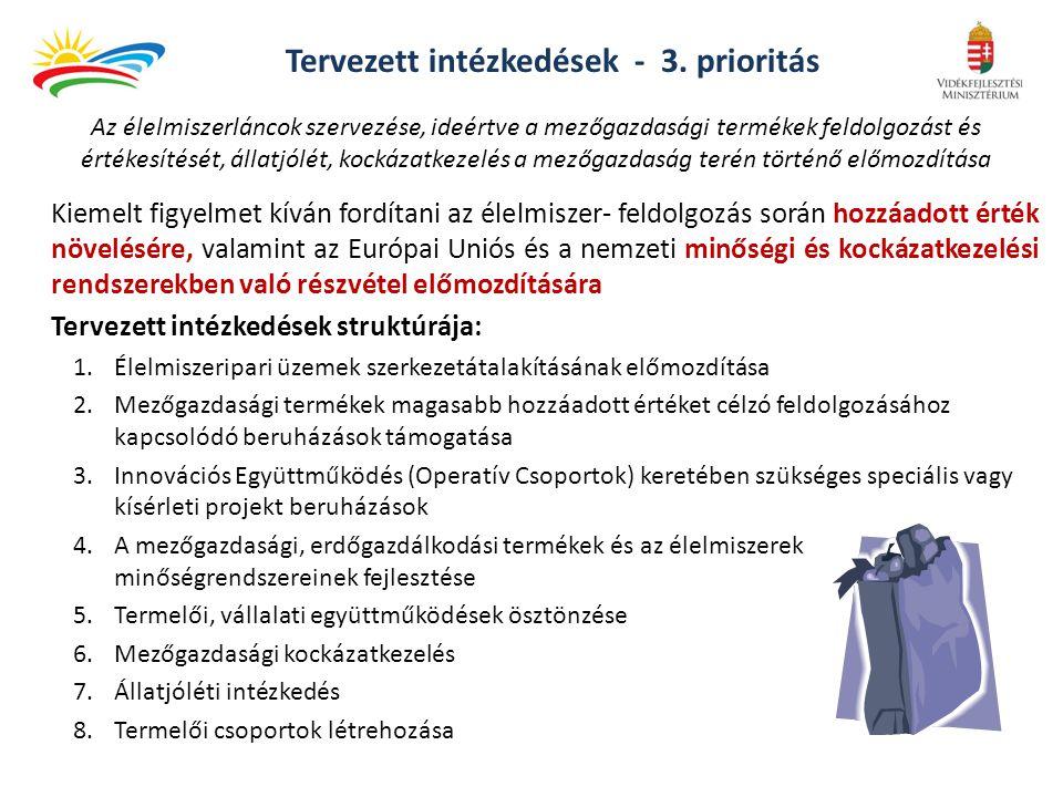 Tervezett intézkedések - 3. prioritás Kiemelt figyelmet kíván fordítani az élelmiszer- feldolgozás során hozzáadott érték növelésére, valamint az Euró