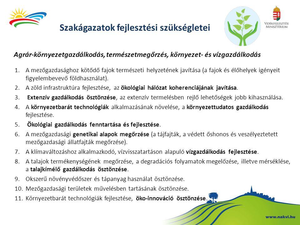 Agrár-környezetgazdálkodás, természetmegőrzés, környezet- és vízgazdálkodás 1.A mezőgazdasághoz kötődő fajok természeti helyzetének javítása (a fajok