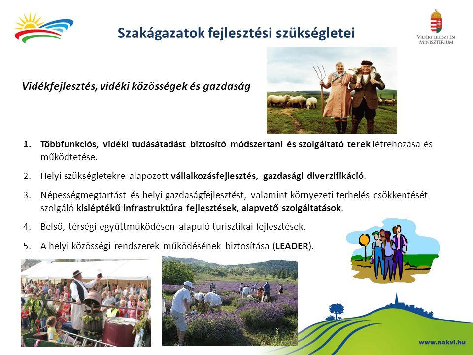 Vidékfejlesztés, vidéki közösségek és gazdaság 1.Többfunkciós, vidéki tudásátadást biztosító módszertani és szolgáltató terek létrehozása és működteté