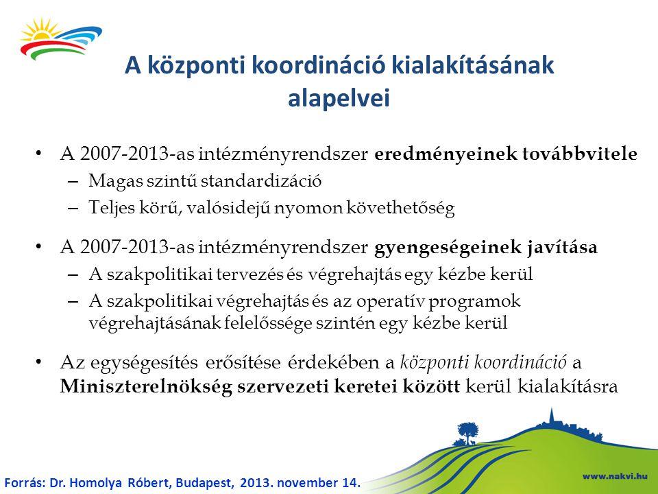 • A 2007-2013-as intézményrendszer eredményeinek továbbvitele – Magas szintű standardizáció – Teljes körű, valósidejű nyomon követhetőség • A 2007-201