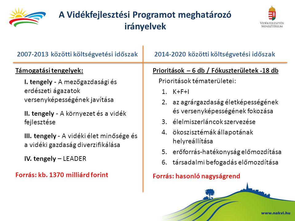 A Vidékfejlesztési Programot meghatározó irányelvek 2007-2013 közötti költségvetési időszak Támogatási tengelyek: I. tengely - A mezőgazdasági és erdé
