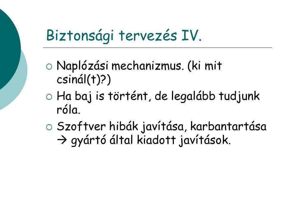 Biztonsági tervezés IV. Naplózási mechanizmus.