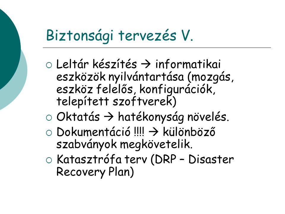 Biztonsági tervezés V.  Leltár készítés  informatikai eszközök nyilvántartása (mozgás, eszköz felelős, konfigurációk, telepített szoftverek)  Oktat