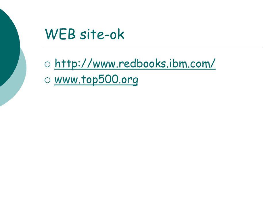 WEB site-ok  http://www.redbooks.ibm.com/ http://www.redbooks.ibm.com/  www.top500.org www.top500.org
