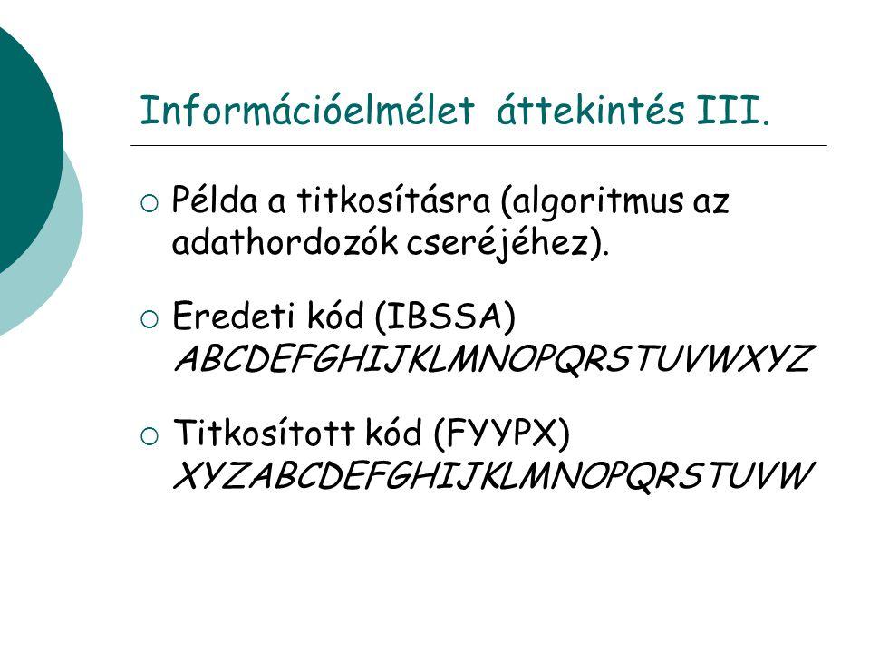 Információelmélet áttekintés III.  Példa a titkosításra (algoritmus az adathordozók cseréjéhez).  Eredeti kód (IBSSA) ABCDEFGHIJKLMNOPQRSTUVWXYZ  T