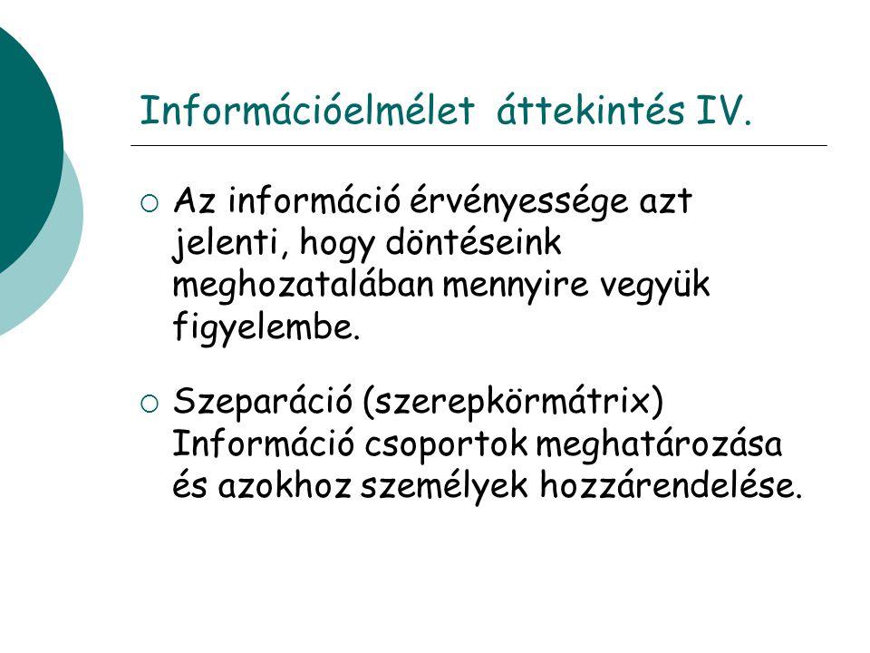 Információelmélet áttekintés IV.  Az információ érvényessége azt jelenti, hogy döntéseink meghozatalában mennyire vegyük figyelembe.  Szeparáció (sz