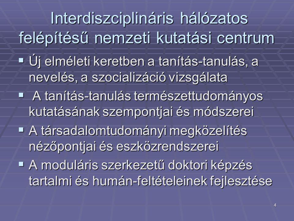 4 Interdiszciplináris hálózatos felépítésű nemzeti kutatási centrum Interdiszciplináris hálózatos felépítésű nemzeti kutatási centrum  Új elméleti ke