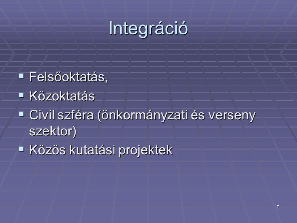 7 Integráció  Felsőoktatás,  Közoktatás  Civil szféra (önkormányzati és verseny szektor)  Közös kutatási projektek