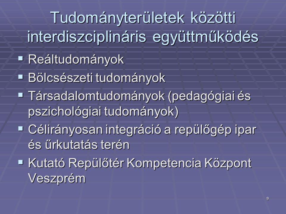 9 Tudományterületek közötti interdiszciplináris együttműködés  Reáltudományok  Bölcsészeti tudományok  Társadalomtudományok (pedagógiai és pszichol
