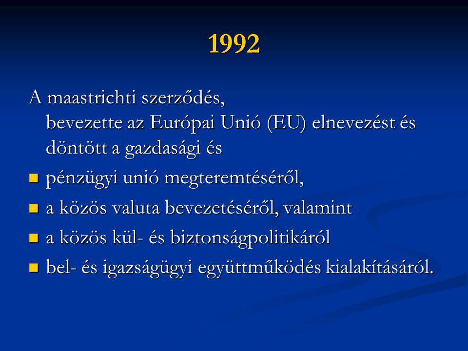 1992 A maastrichti szerződés, bevezette az Európai Unió (EU) elnevezést és döntött a gazdasági és  pénzügyi unió megteremtéséről,  a közös valuta bevezetéséről, valamint  a közös kül- és biztonságpolitikáról  bel- és igazságügyi együttműködés kialakításáról.