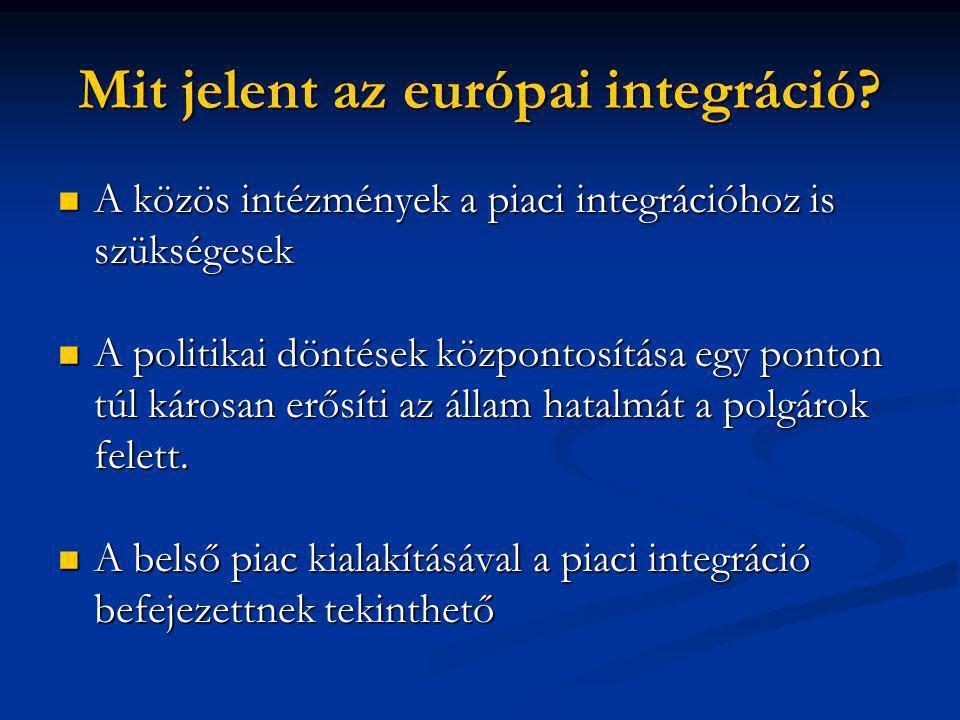Mit jelent az európai integráció.