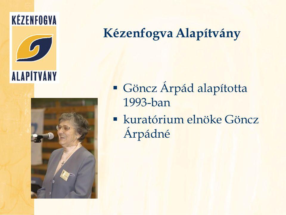 Kézenfogva Alapítvány  Göncz Árpád alapította 1993-ban  kuratórium elnöke Göncz Árpádné