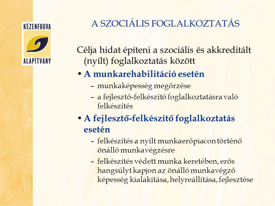 A SZOCIÁLIS FOGLALKOZTATÁS Célja hidat építeni a szociális és akkreditált (nyílt) foglalkoztatás között • A munkarehabilitáció esetén –munkaképesség m