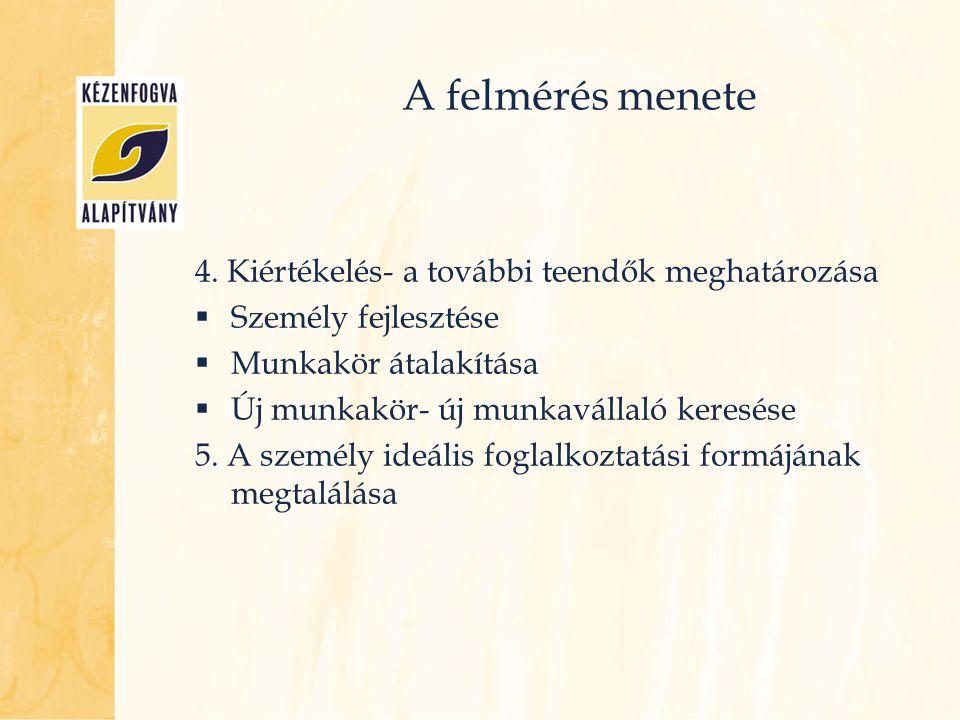 A felmérés menete 4. Kiértékelés- a további teendők meghatározása  Személy fejlesztése  Munkakör átalakítása  Új munkakör- új munkavállaló keresése