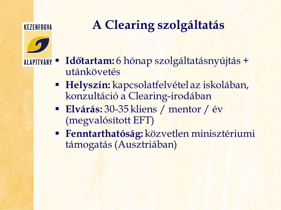 A Clearing szolgáltatás  Időtartam: 6 hónap szolgáltatásnyújtás + utánkövetés  Helyszín: kapcsolatfelvétel az iskolában, konzultáció a Clearing-irod