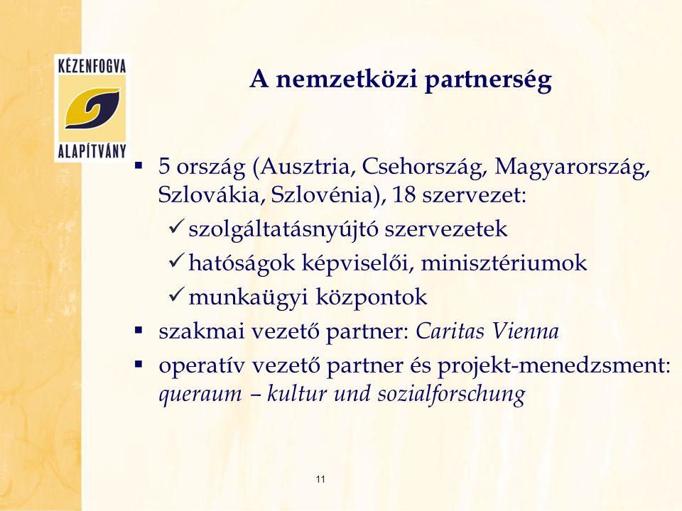 A nemzetközi partnerség  5 ország (Ausztria, Csehország, Magyarország, Szlovákia, Szlovénia), 18 szervezet:  szolgáltatásnyújtó szervezetek  hatósá