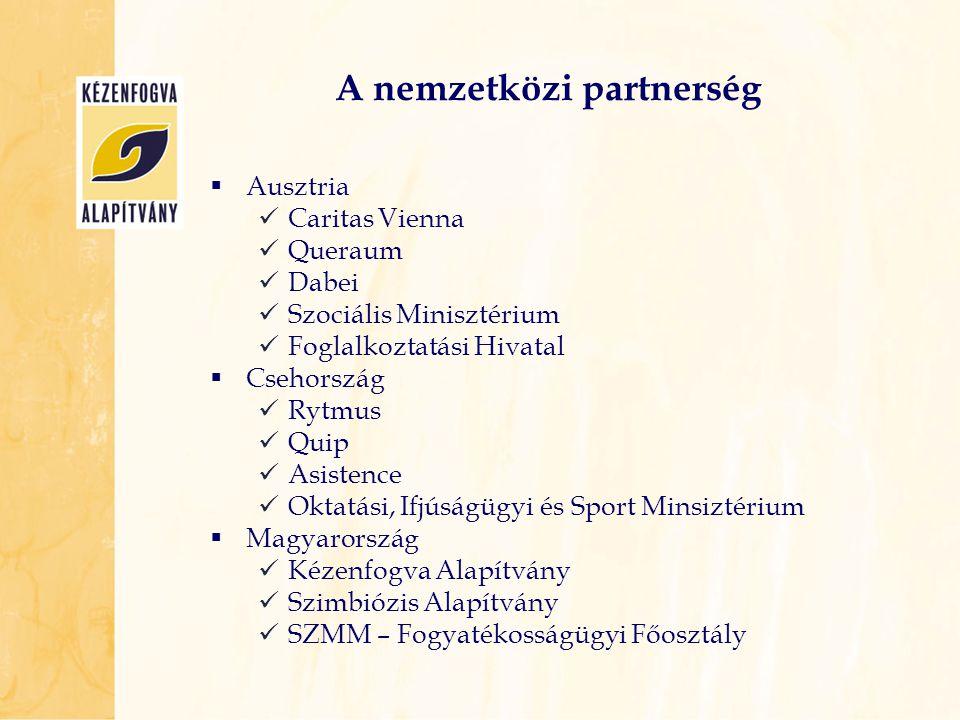 A nemzetközi partnerség  Ausztria  Caritas Vienna  Queraum  Dabei  Szociális Minisztérium  Foglalkoztatási Hivatal  Csehország  Rytmus  Quip