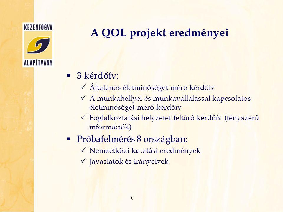 A QOL projekt eredményei  3 kérdőív:  Általános életminőséget mérő kérdőív  A munkahellyel és munkavállalással kapcsolatos életminőséget mérő kérdő