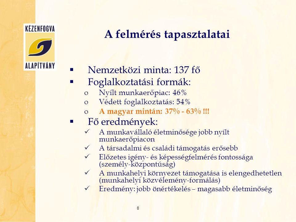 A felmérés tapasztalatai  Nemzetközi minta: 137 fő  Foglalkoztatási formák: oNyílt munkaerőpiac: 46% oVédett foglalkoztatás: 54% o A magyar mintán: