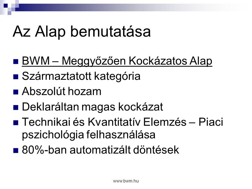 www.bwm.hu A Forgalmazó bemutatása  Codex Értéktár Zrt.