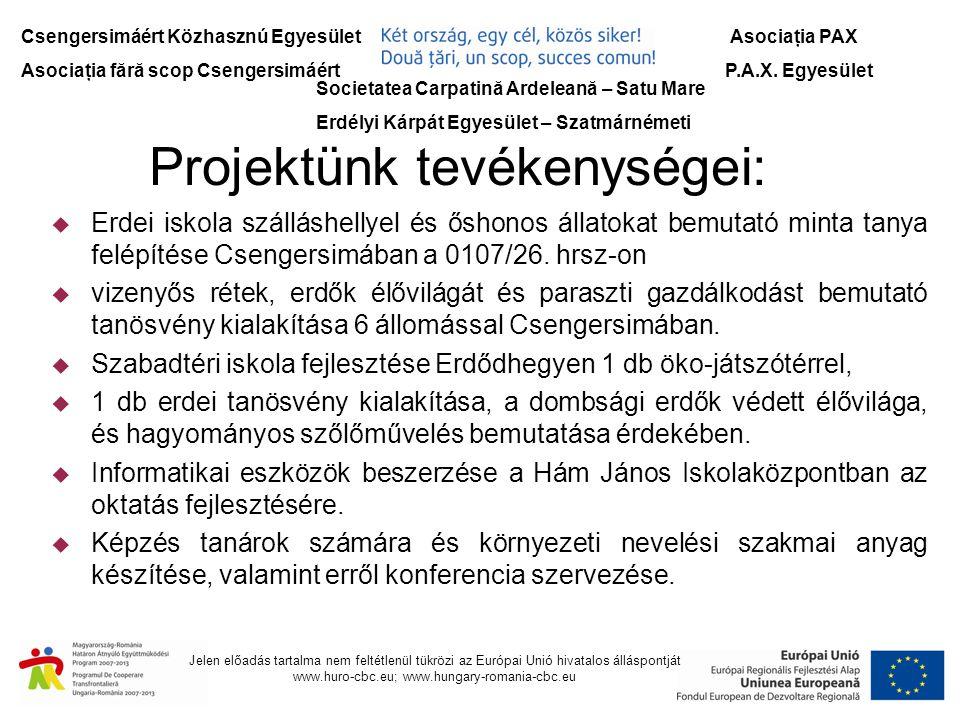 Csengersimáért Közhasznú Egyesület Asociaţia fără scop Csengersimáért Asociaţia PAX P.A.X. Egyesület Jelen előadás tartalma nem feltétlenül tükrözi az