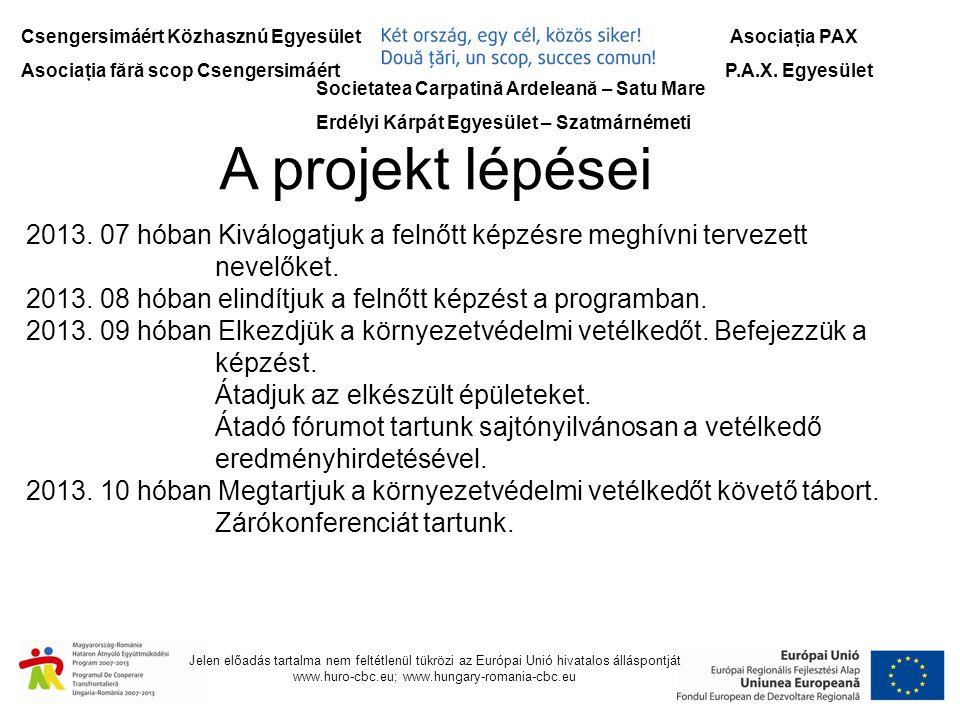 Csengersimáért Közhasznú Egyesület Asociaţia fără scop Csengersimáért Asociaţia PAX P.A.X.