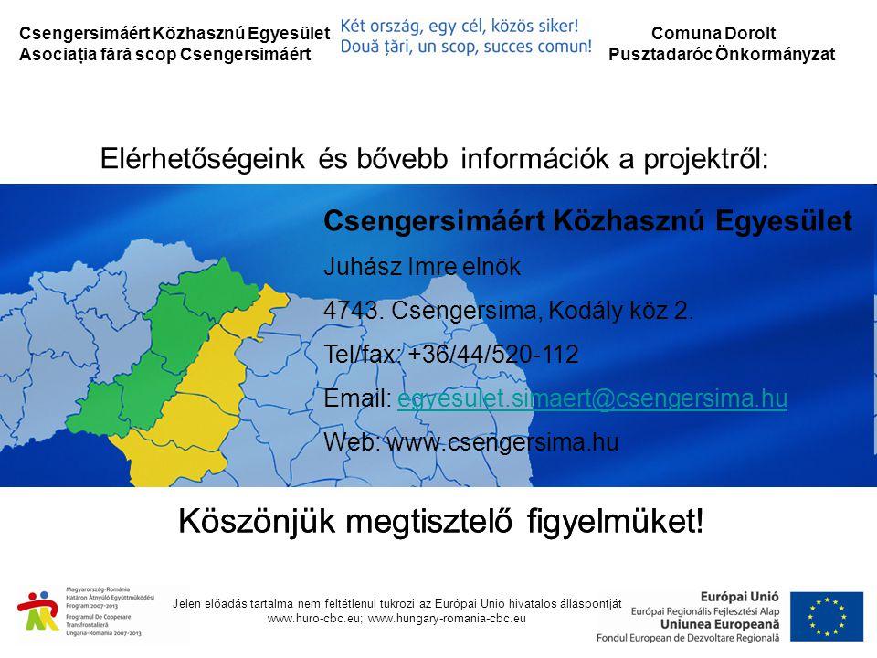 Csengersimáért Közhasznú Egyesület Asociaţia fără scop Csengersimáért Comuna Dorolt Pusztadaróc Önkormányzat Jelen előadás tartalma nem feltétlenül tükrözi az Európai Unió hivatalos álláspontját www.huro-cbc.eu; www.hungary-romania-cbc.eu Elérhetőségeink és bővebb információk a projektről: Csengersimáért Közhasznú Egyesület Juhász Imre elnök 4743.