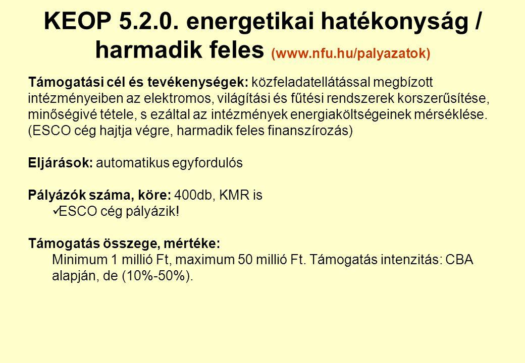 KEOP 4.1.0. megújuló + 5.1.0. energetikai hatékonyság (www.nfu.hu/palyazatok) Támogatási cél és tevékenységek: 4.1.0. napenergia, hőszivattyús rendsze