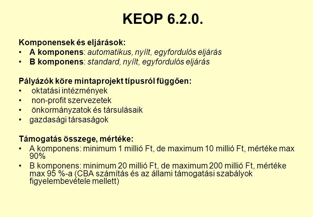 KEOP 6.2.0. (www.nfu.hu/palyazatok) Támogatási cél: ismertté váljanak a fenntartható alternatívák használatának módjai, javuljon a különböző fenntarth